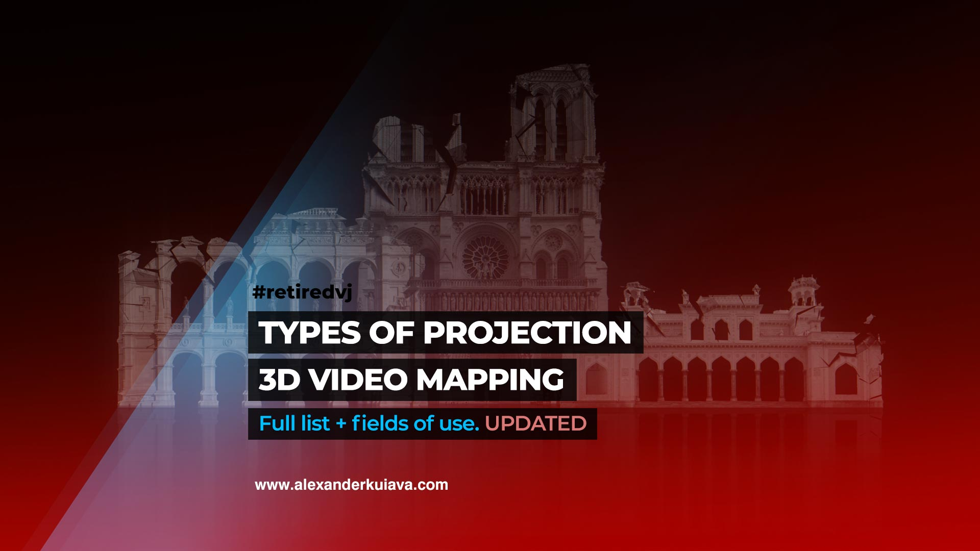 Types of video mapping projections